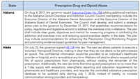2017 ADEA Opioid Legislation Chart